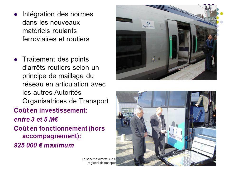 Le schéma directeur d'accessibilité du service régional de transport public du Centre 17 Intégration des normes dans les nouveaux matériels roulants f