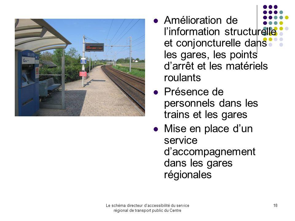 Le schéma directeur d'accessibilité du service régional de transport public du Centre 18 Amélioration de linformation structurelle et conjoncturelle d