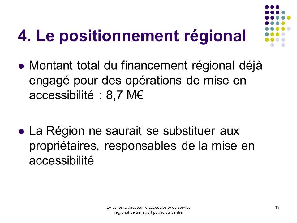 Le schéma directeur d'accessibilité du service régional de transport public du Centre 19 4. Le positionnement régional Montant total du financement ré