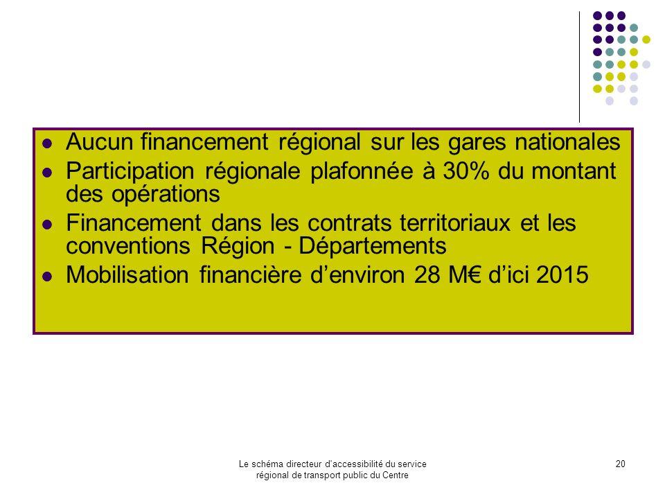 Le schéma directeur d'accessibilité du service régional de transport public du Centre 20 Aucun financement régional sur les gares nationales Participa