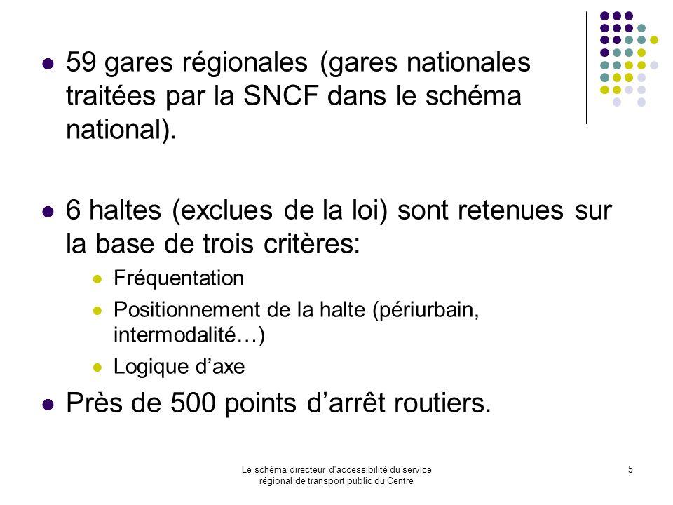Le schéma directeur d'accessibilité du service régional de transport public du Centre 5 59 gares régionales (gares nationales traitées par la SNCF dan