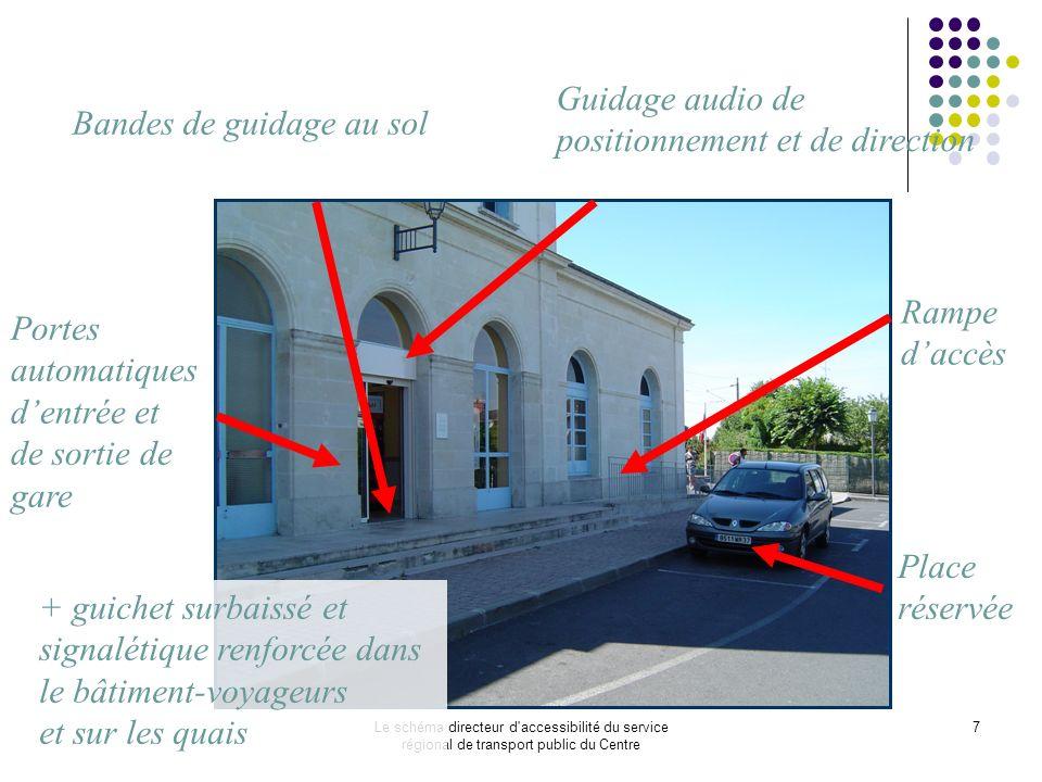 Le schéma directeur d'accessibilité du service régional de transport public du Centre 7 Portes automatiques dentrée et de sortie de gare Bandes de gui