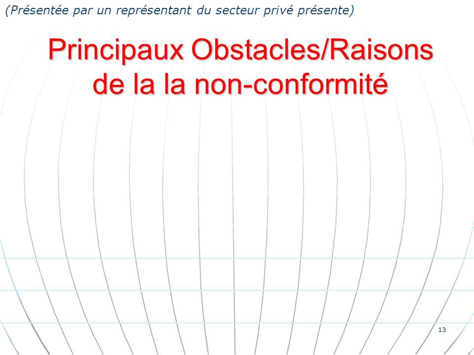 13 Principaux Obstacles/Raisons de la la non-conformité (Présentée par un représentant du secteur privé présente)