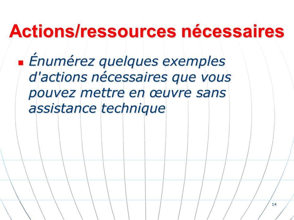 14 Actions/ressources nécessaires Énumérez quelques exemples d actions nécessaires que vous pouvez mettre en œuvre sans assistance technique Énumérez quelques exemples d actions nécessaires que vous pouvez mettre en œuvre sans assistance technique