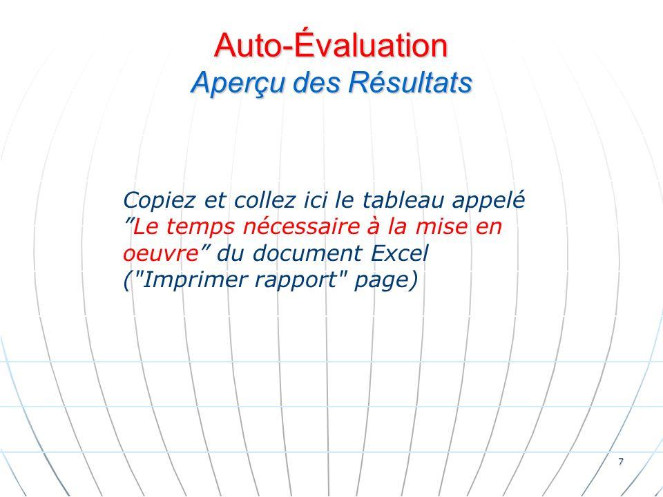 Auto-Évaluation Aperçu des Résultats Copiez et collez ici le tableau appeléLe temps nécessaire à la mise en oeuvre du document Excel ( Imprimer rapport page) 7