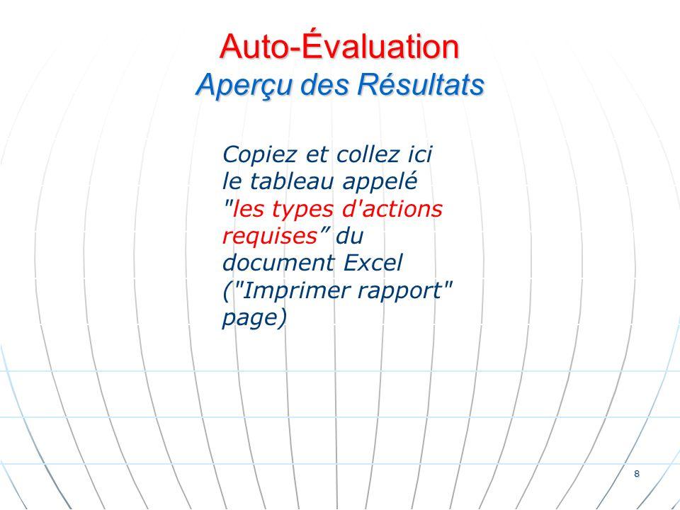 Auto-Évaluation Aperçu des Résultats Copiez et collez ici le tableau appelé les types d actions requises du document Excel ( Imprimer rapport page) 8