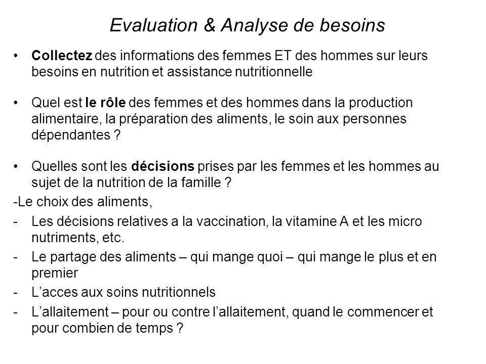 Evaluation & Analyse de besoins Collectez des informations des femmes ET des hommes sur leurs besoins en nutrition et assistance nutritionnelle Quel e