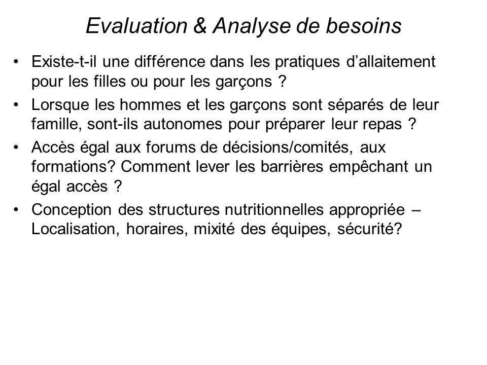 Evaluation & Analyse de besoins Existe-t-il une différence dans les pratiques dallaitement pour les filles ou pour les garçons ? Lorsque les hommes et