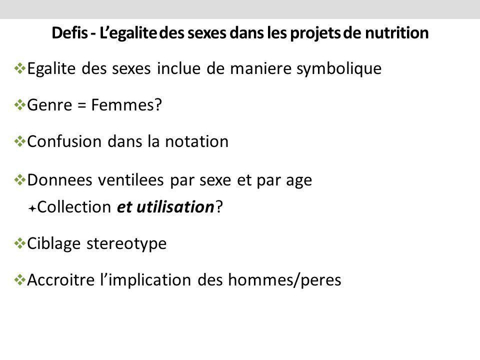 Defis - Legalite des sexes dans les projets de nutrition Egalite des sexes inclue de maniere symbolique Genre = Femmes? Confusion dans la notation Don