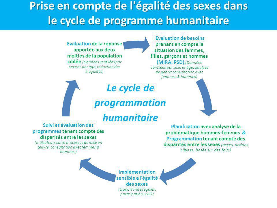 Prise en compte de l'égalité des sexes dans le cycle de programme humanitaire Evaluation de besoins prenant en compte la situation des femmes, filles,