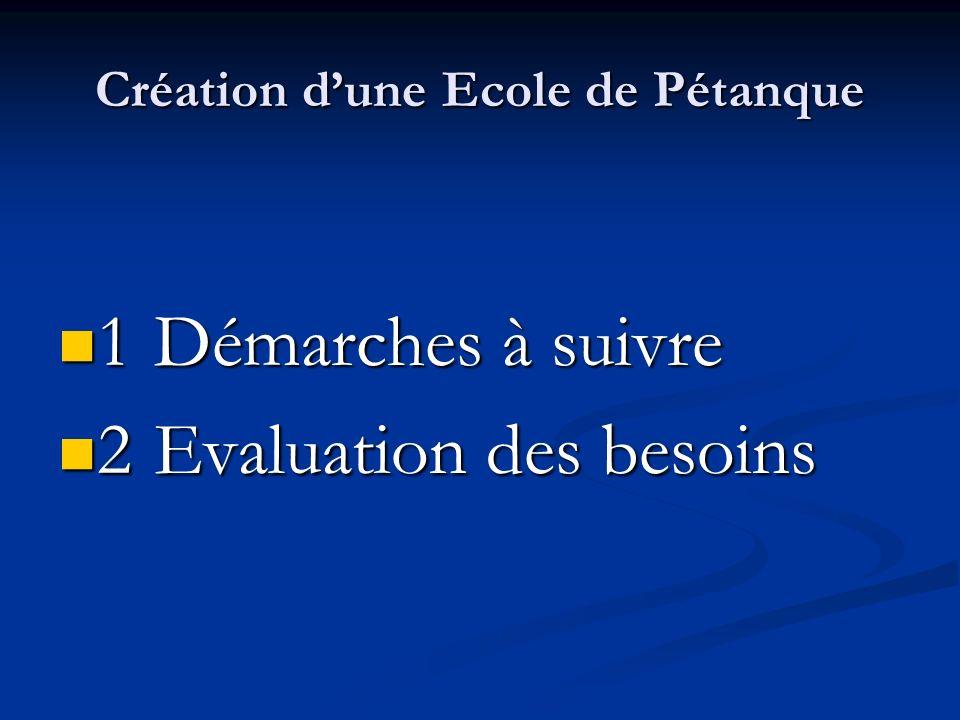 Création dune Ecole de Pétanque 1Démarches à suivre 1Démarches à suivre 2Evaluation des besoins 2Evaluation des besoins