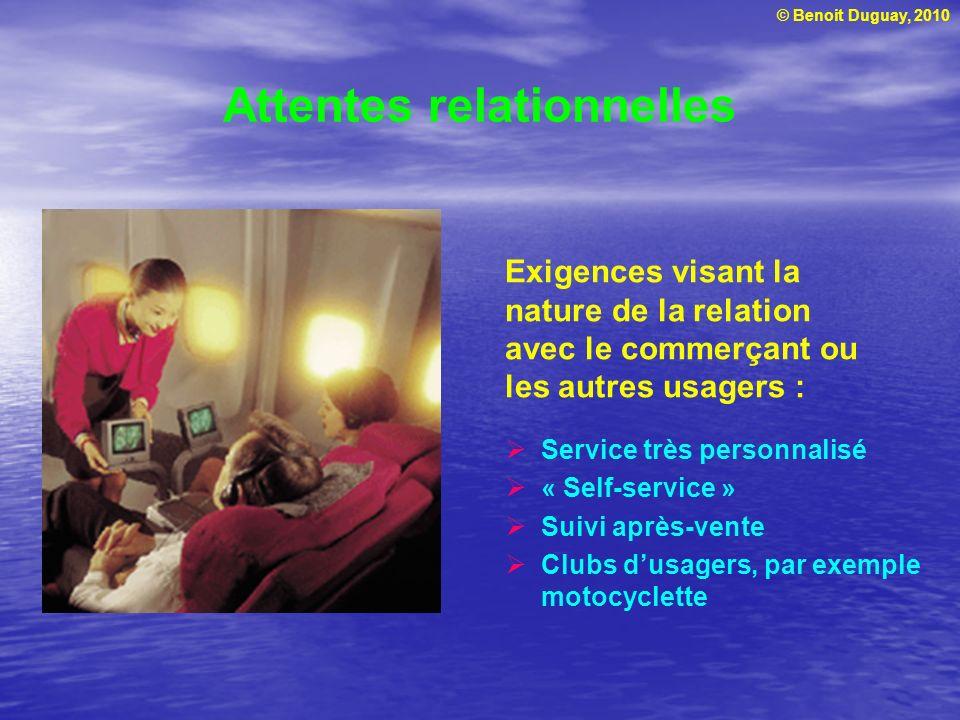 © Benoit Duguay, 2010 Attentes relationnelles Service très personnalisé « Self-service » Suivi après-vente Clubs dusagers, par exemple motocyclette Exigences visant la nature de la relation avec le commerçant ou les autres usagers :