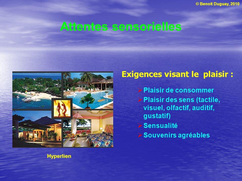 © Benoit Duguay, 2010 Attentes financières Prix le plus bas Prix VS service Prix VS qualité Prix VS image Hyperlien Exigences visant le prix :
