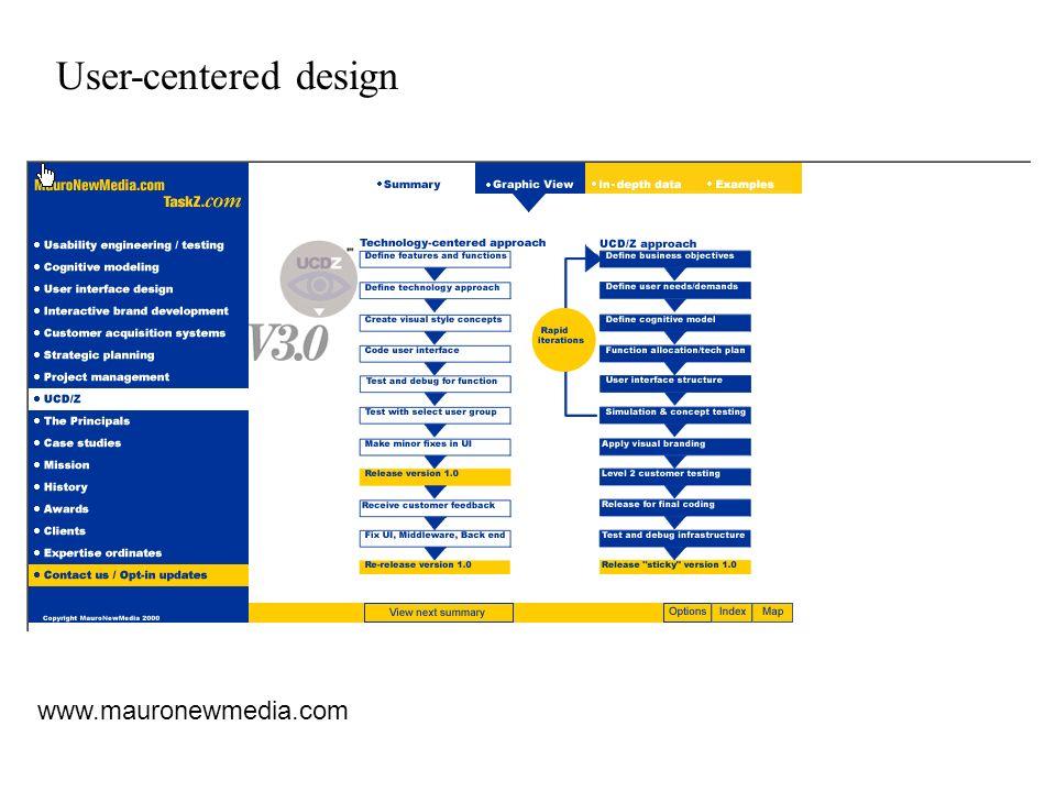 Observations des étudiants 20/10/2004 Changements dans les sites récents (suite): Elimination des pages inutiles (qui ne contiennent pas dinformation Définition de régions différentes pour linformation statique et linformation dynamique