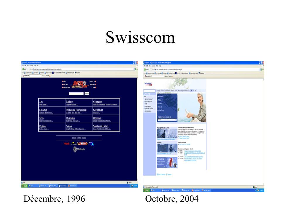 Swisscom Décembre, 1996Octobre, 2004