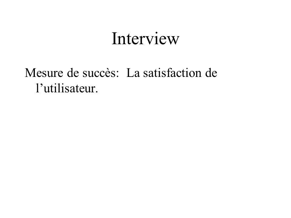 Interview Tips: 1.Limiter les interruptions.
