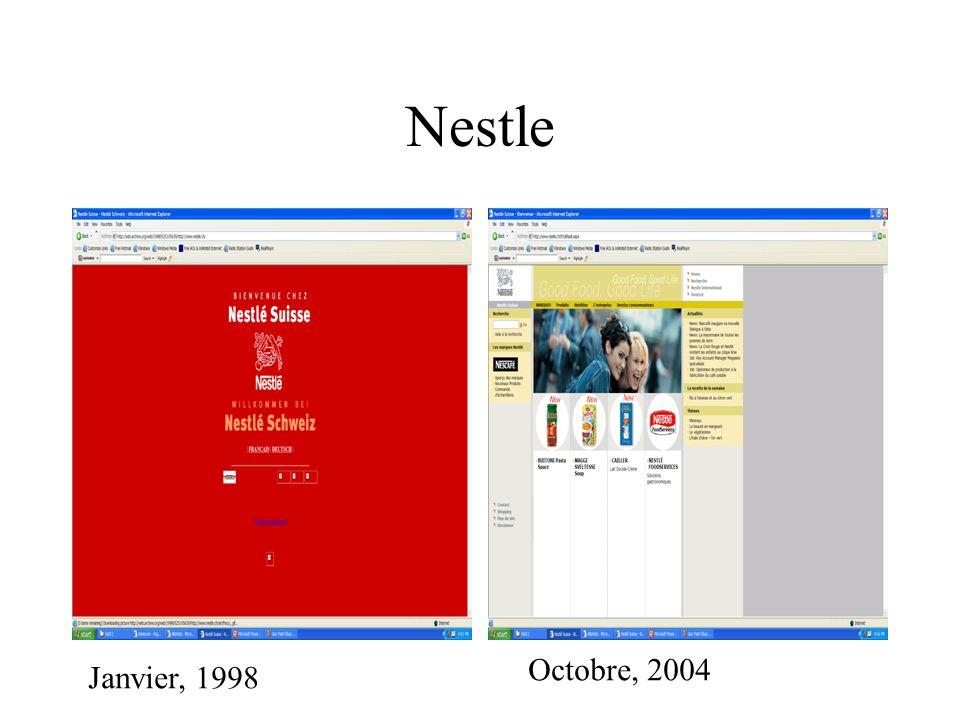 Nestle Janvier, 1998 Octobre, 2004
