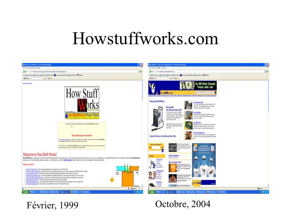 Howstuffworks.com Février, 1999 Octobre, 2004