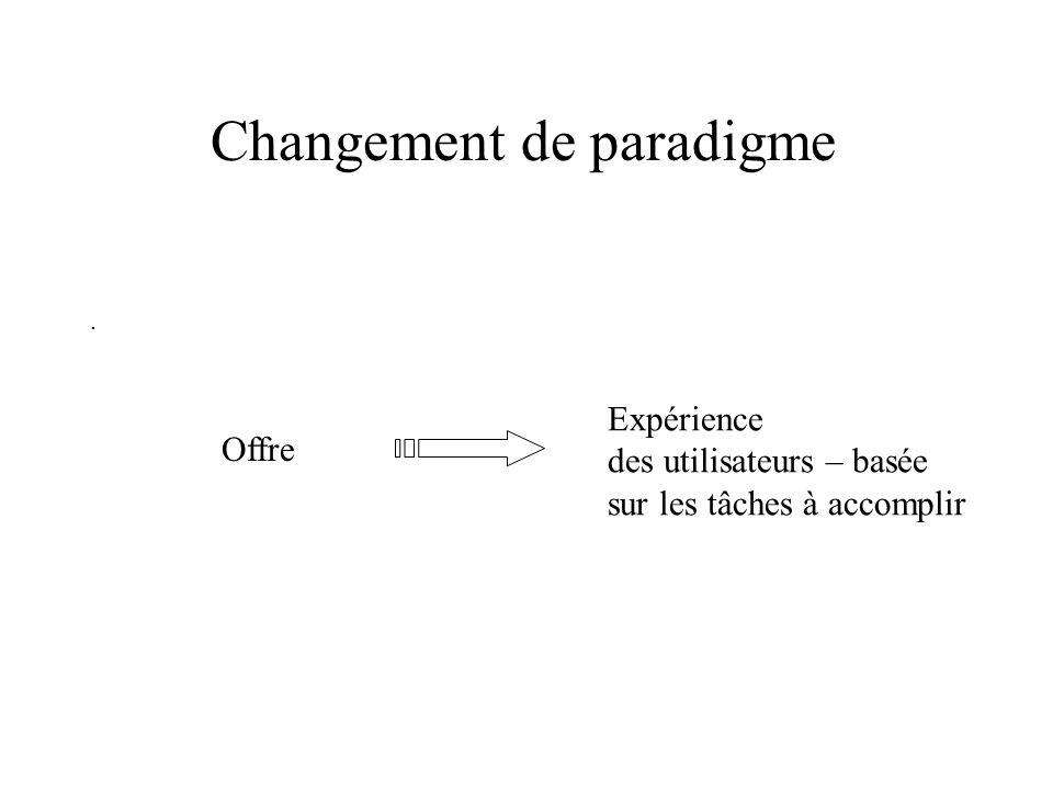 Changement de paradigme. Offre Expérience des utilisateurs – basée sur les tâches à accomplir
