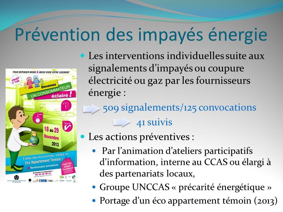 Prévention des impayés énergie Les interventions individuelles suite aux signalements dimpayés ou coupure électricité ou gaz par les fournisseurs éner