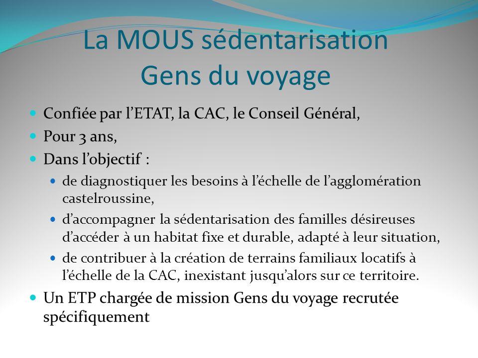 La MOUS sédentarisation Gens du voyage Confiée par lETAT, la CAC, le Conseil Général, Pour 3 ans, Dans lobjectif : de diagnostiquer les besoins à léch