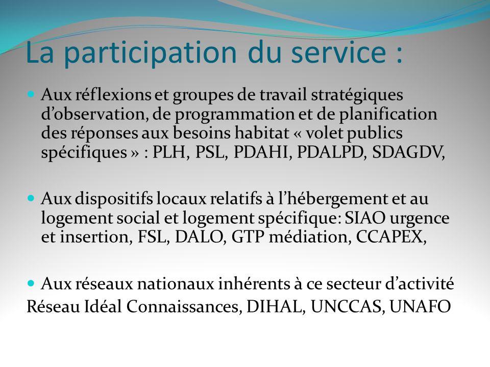 La participation du service : Aux réflexions et groupes de travail stratégiques dobservation, de programmation et de planification des réponses aux be