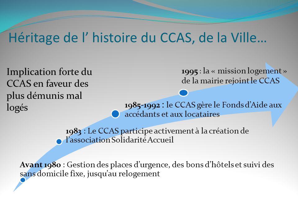 Héritage de l histoire du CCAS, de la Ville… Avant 1980 : Gestion des places durgence, des bons dhôtels et suivi des sans domicile fixe, jusquau relog