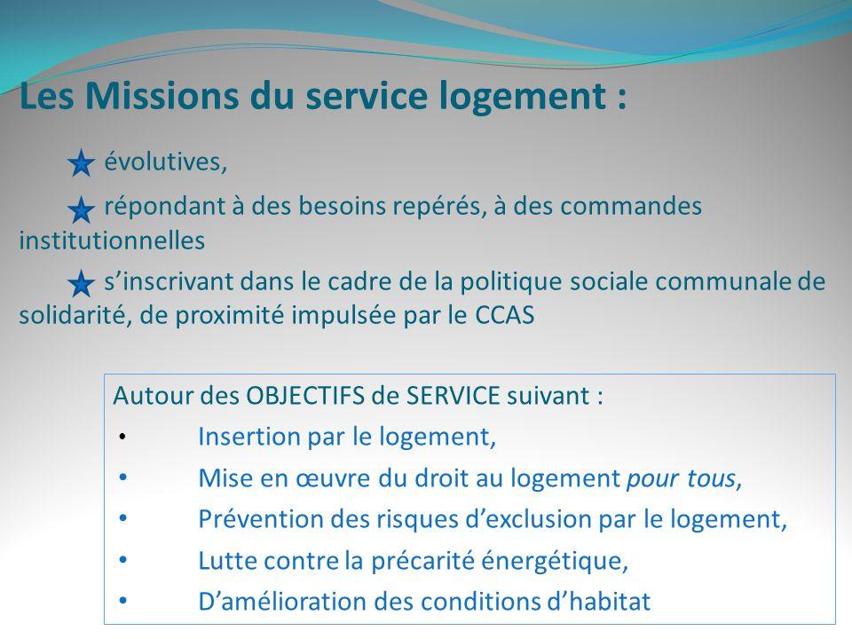 Les Missions du service logement : évolutives, répondant à des besoins repérés, à des commandes institutionnelles sinscrivant dans le cadre de la poli