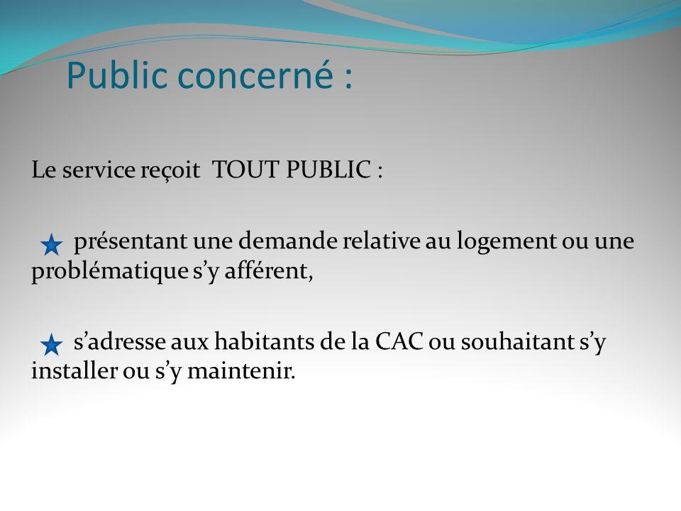 Public concerné : Le service reçoit TOUT PUBLIC : présentant une demande relative au logement ou une problématique sy afférent, sadresse aux habitants