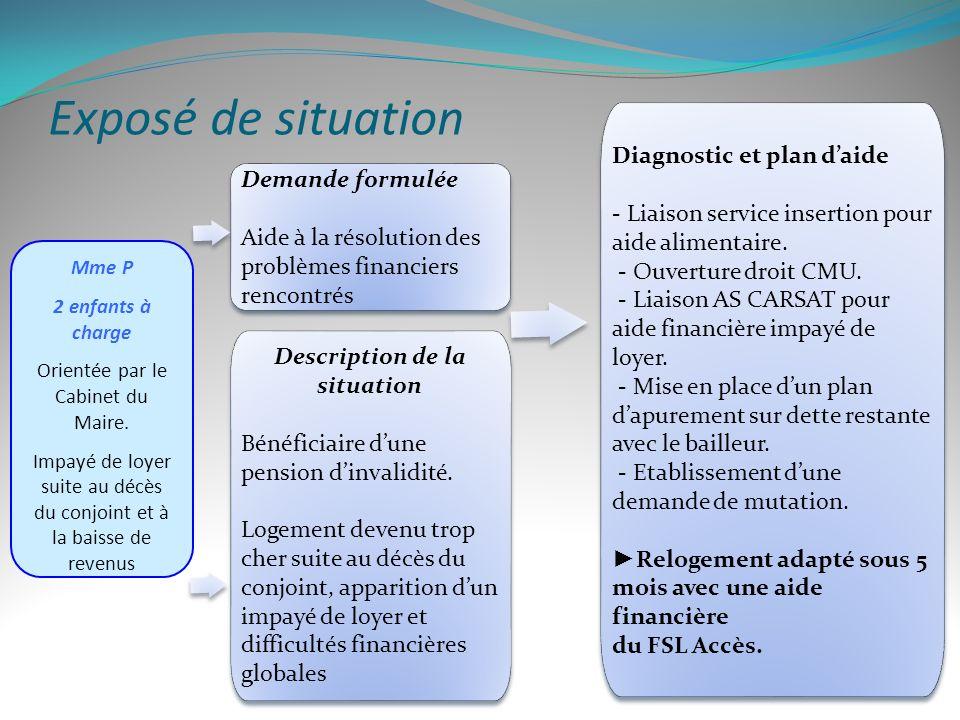 Exposé de situation Demande formulée Aide à la résolution des problèmes financiers rencontrés Demande formulée Aide à la résolution des problèmes fina