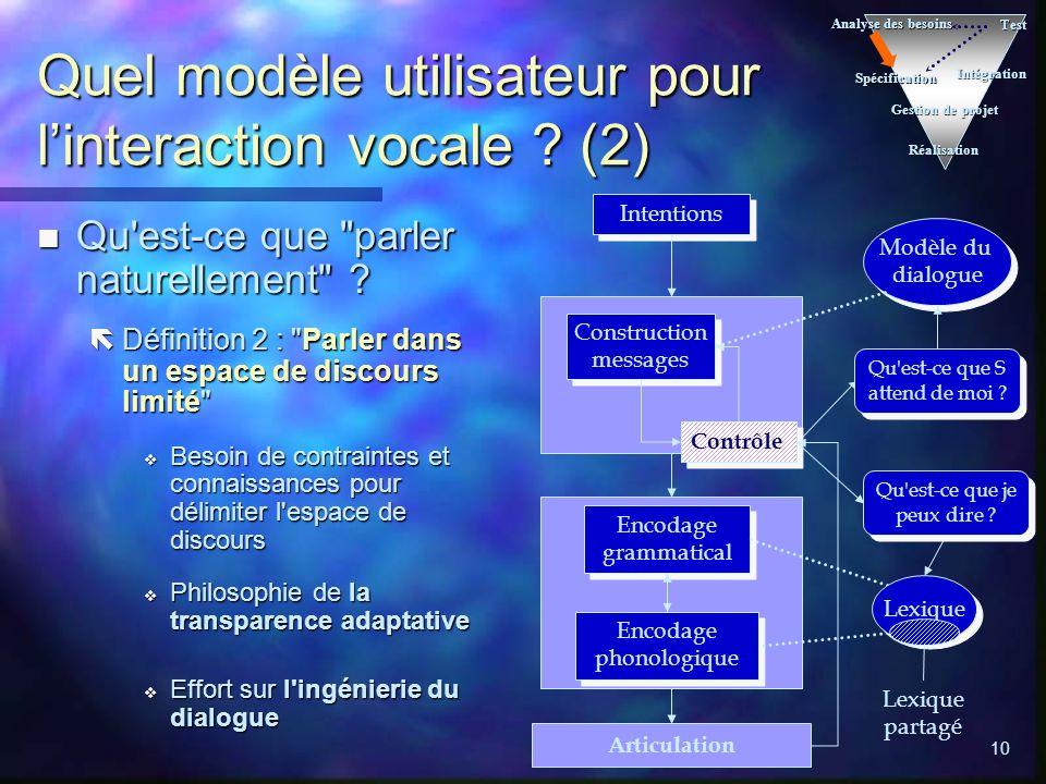 10 Quel modèle utilisateur pour linteraction vocale ? (2) n Qu'est-ce que