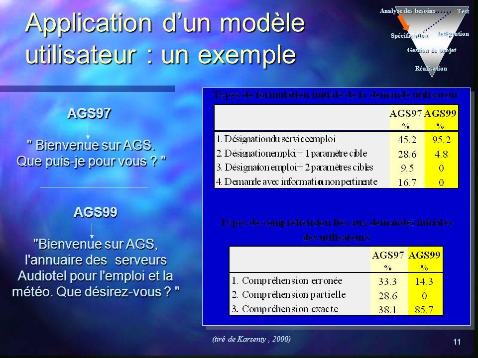 11 Application dun modèle utilisateur : un exemple AGS97 Bienvenue sur AGS.