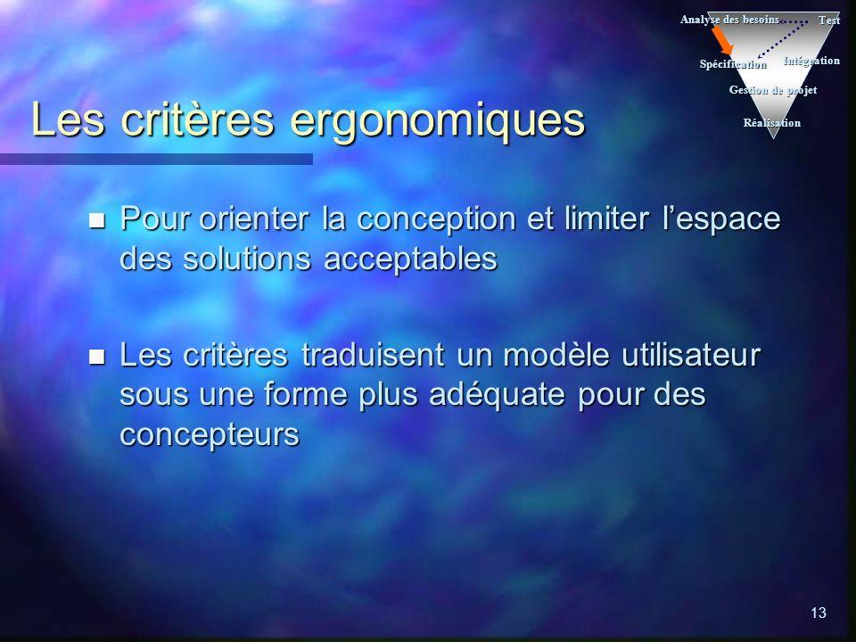 13 Les critères ergonomiques n Pour orienter la conception et limiter lespace des solutions acceptables n Les critères traduisent un modèle utilisateu