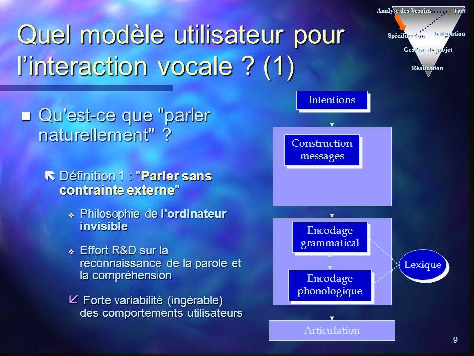 9 Quel modèle utilisateur pour linteraction vocale ? (1) n Qu'est-ce que