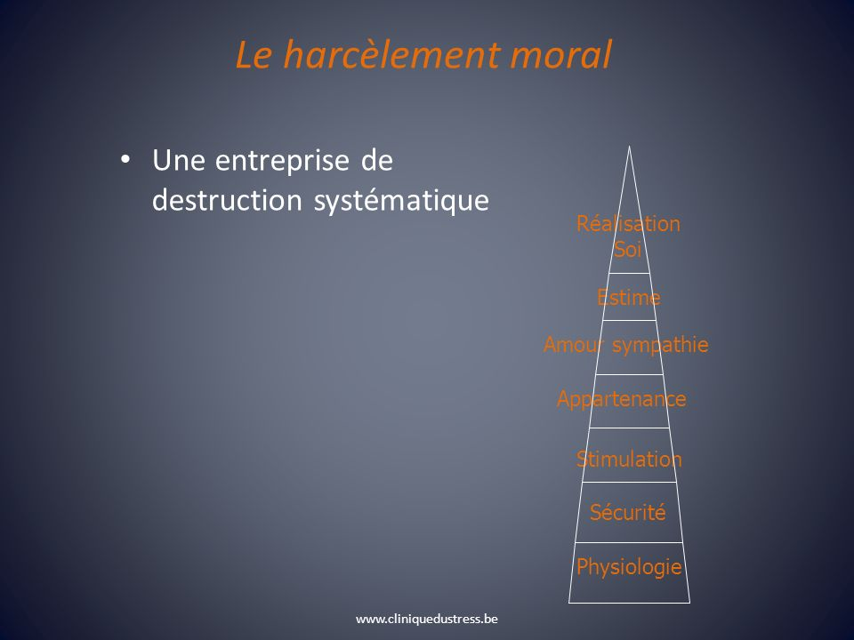 Le harcèlement moral Une entreprise de destruction systématique Physiologie Sécurité Stimulation Appartenance Amour sympathie Estime Réalisation Soi www.cliniquedustress.be