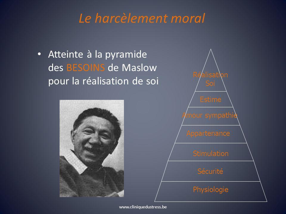 www.cliniquedustress.be Le harcèlement moral Atteinte à la pyramide des BESOINS de Maslow pour la réalisation de soi Physiologie Sécurité Stimulation