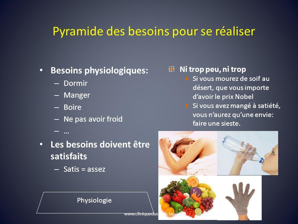Pyramide des besoins pour se réaliser Besoins physiologiques: – Dormir – Manger – Boire – Ne pas avoir froid – … Les besoins doivent être satisfaits –
