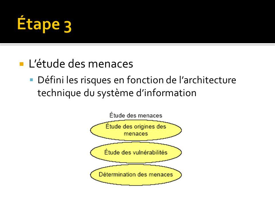 Létude des menaces Défini les risques en fonction de larchitecture technique du système dinformation