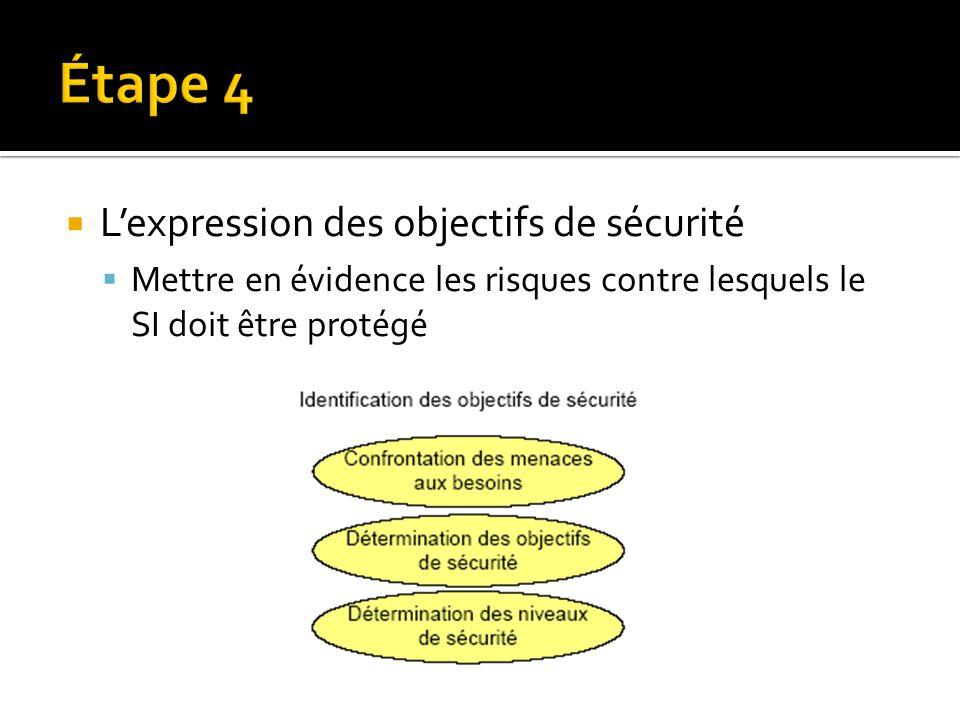 Lexpression des objectifs de sécurité Mettre en évidence les risques contre lesquels le SI doit être protégé