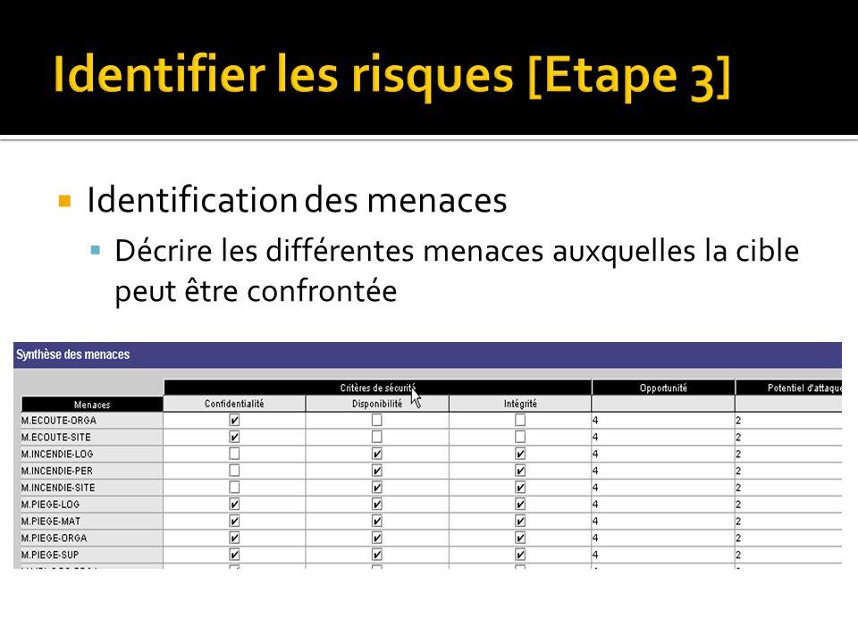 Identifier les risques [Etape 3] Identification des menaces Décrire les différentes menaces auxquelles la cible peut être confrontée