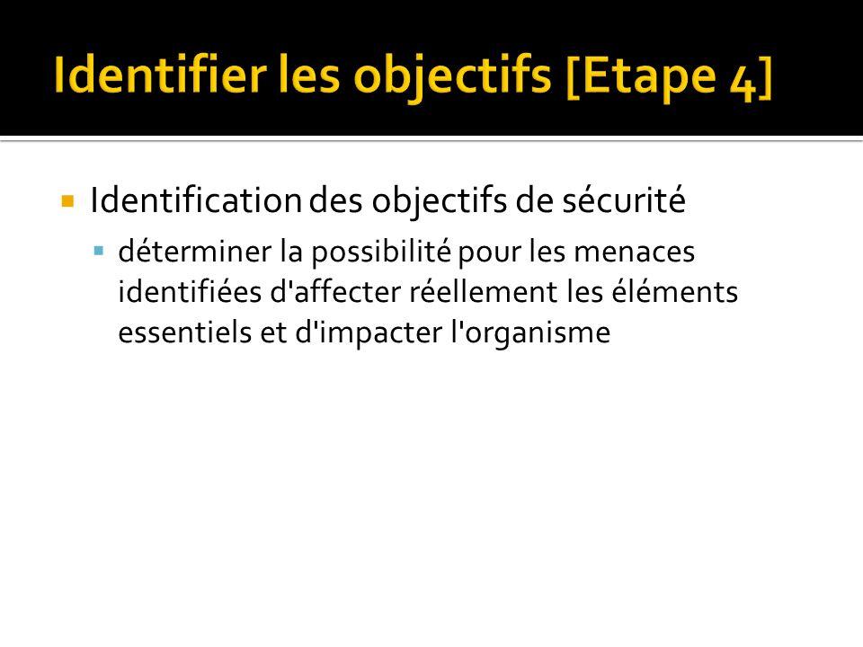 Identifier les objectifs [Etape 4] Identification des objectifs de sécurité déterminer la possibilité pour les menaces identifiées d affecter réellement les éléments essentiels et d impacter l organisme