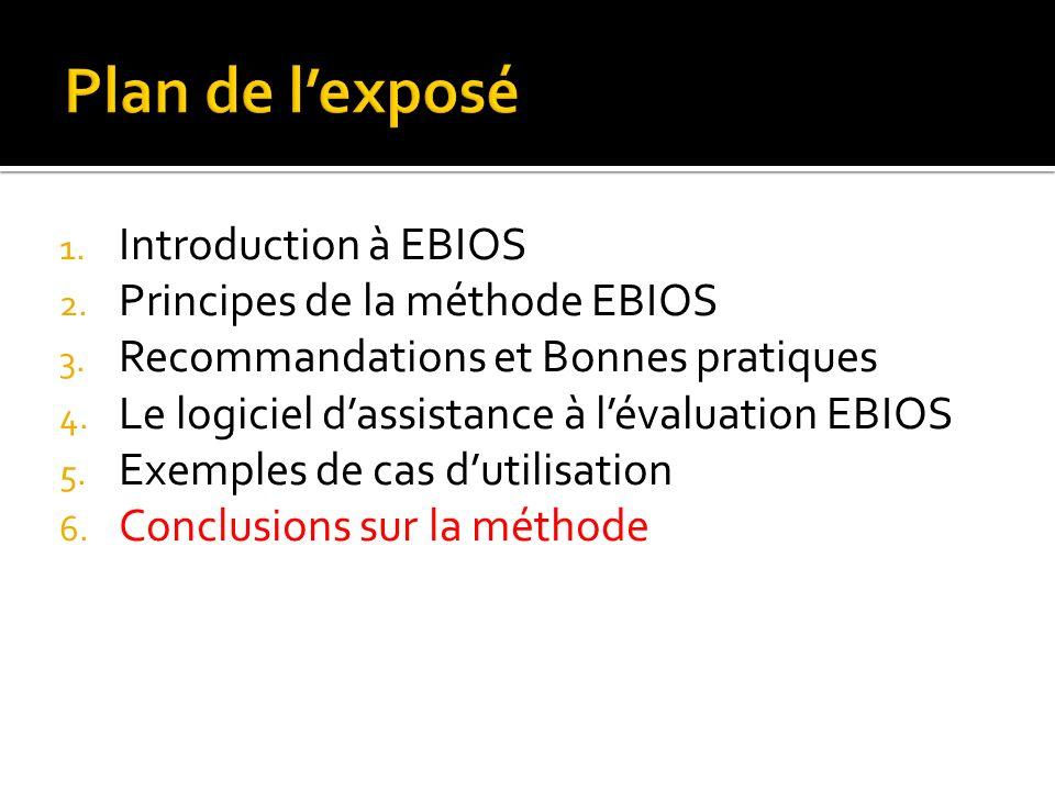 1.Introduction à EBIOS 2. Principes de la méthode EBIOS 3.