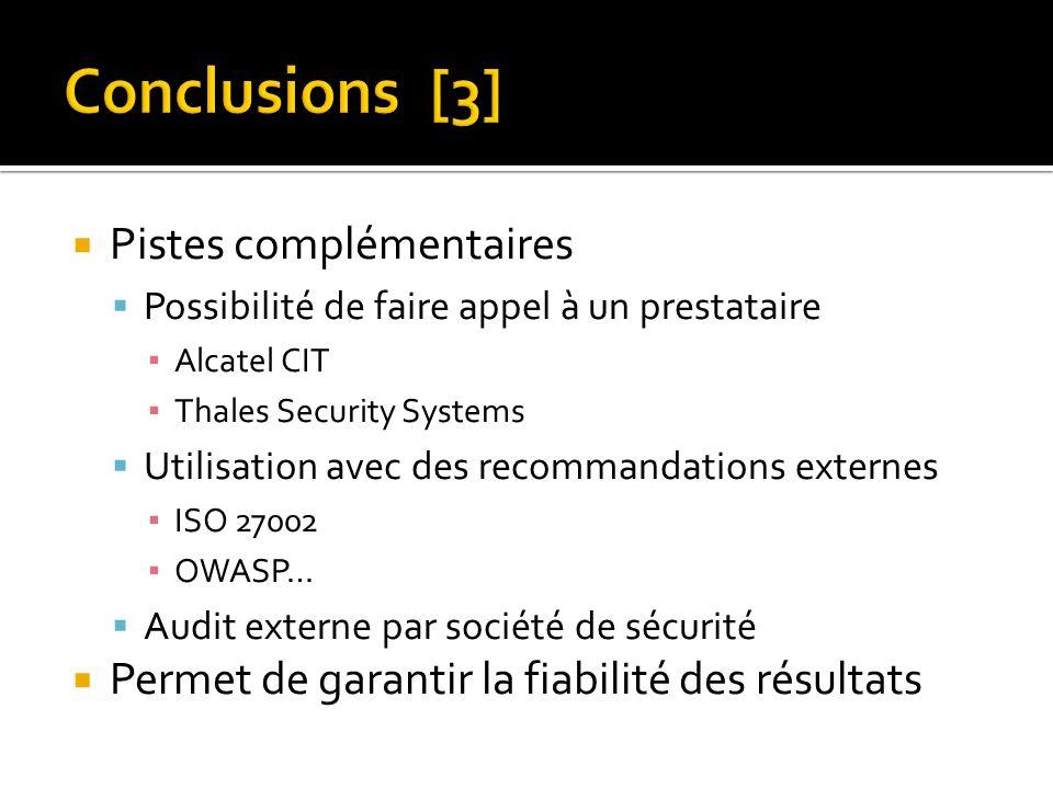 Pistes complémentaires Possibilité de faire appel à un prestataire Alcatel CIT Thales Security Systems Utilisation avec des recommandations externes ISO 27002 OWASP… Audit externe par société de sécurité Permet de garantir la fiabilité des résultats