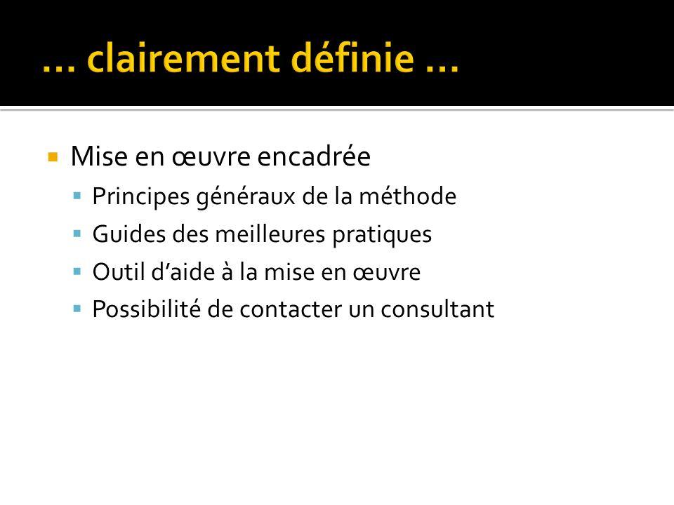 Mise en œuvre encadrée Principes généraux de la méthode Guides des meilleures pratiques Outil daide à la mise en œuvre Possibilité de contacter un consultant