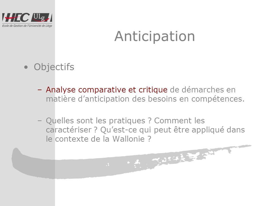 Anticipation Caractéristiques du projet –Étude commandée les contraintes de la recherche sont largement déterminés par le commanditaire –Pas de production d « outils » –Production dune base de données –Opportunités en matière de publication