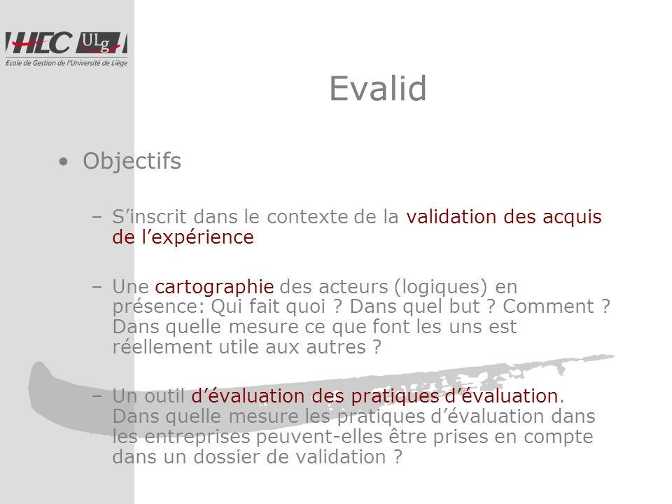 Evalid Objectifs –Sinscrit dans le contexte de la validation des acquis de lexpérience –Une cartographie des acteurs (logiques) en présence: Qui fait quoi .