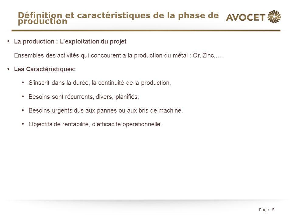 Page 5 Définition et caractéristiques de la phase de production La production : Lexploitation du projet Ensembles des activités qui concourent a la production du métal : Or, Zinc,....