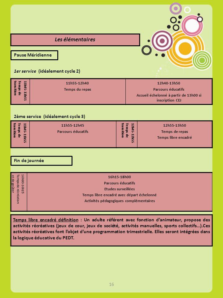 Les élémentaires 11h45-11h55Temps detransition 11h55-12h40 Temps du repas 12h40-13h50 Parcours éducatifs Accueil échelonné à partir de 13h00 si inscri