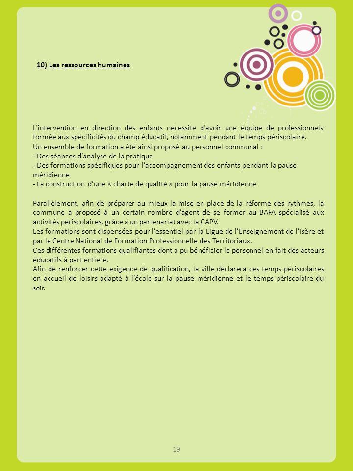 10) Les ressources humaines Lintervention en direction des enfants nécessite davoir une équipe de professionnels formée aux spécificités du champ éduc