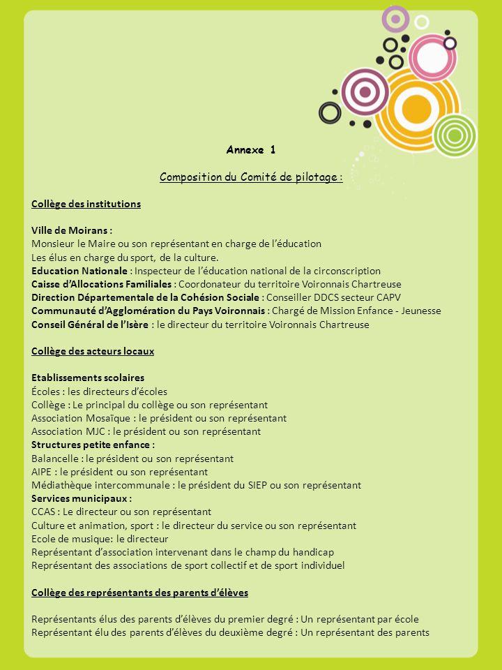 Annexe 1 Composition du Comité de pilotage : Collège des institutions Ville de Moirans : Monsieur le Maire ou son représentant en charge de léducation